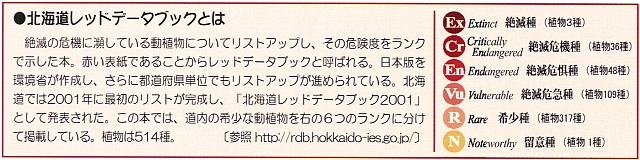 北海道レッドデータブックとは